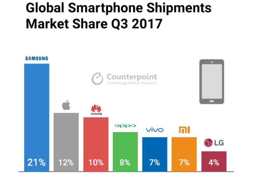 xiaomi-counterpoint-report