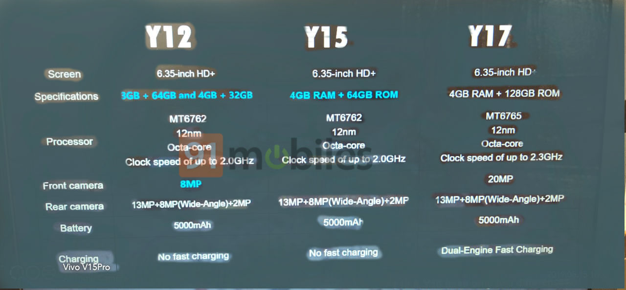 vivo-y12-specs-sheet