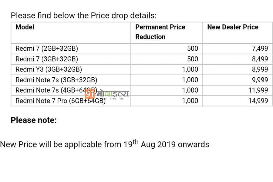 Xiaomi Redmi Note 7 Pro 7s y3 price cut offline retail stores india