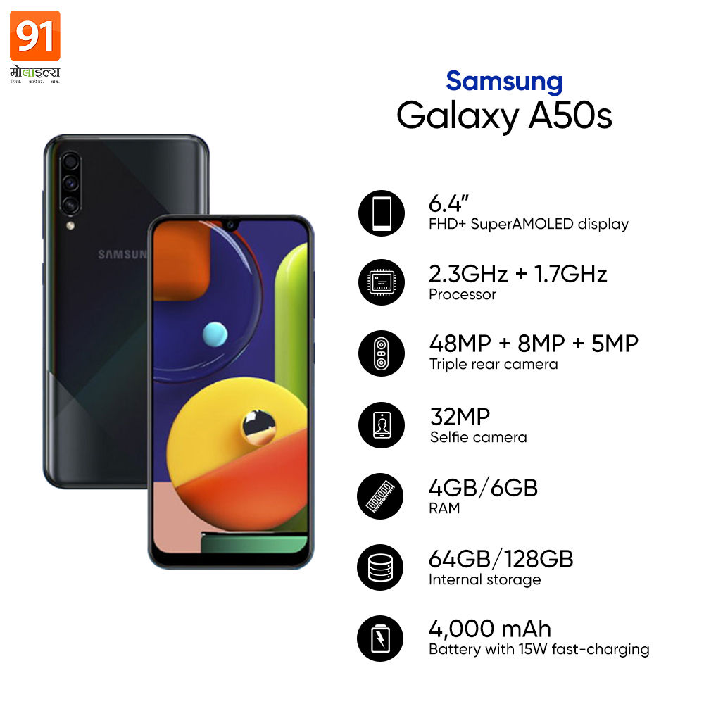 Samsung Galaxy A30s a50s officially launched triple rear camera 4000 mah battery specifications feature