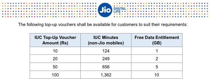 jio-recharge