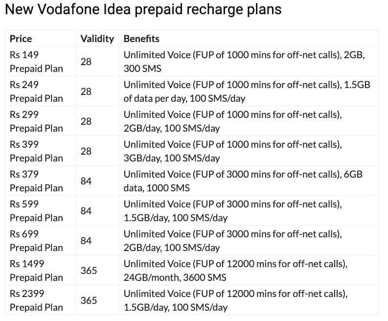 vodafone-new-plan
