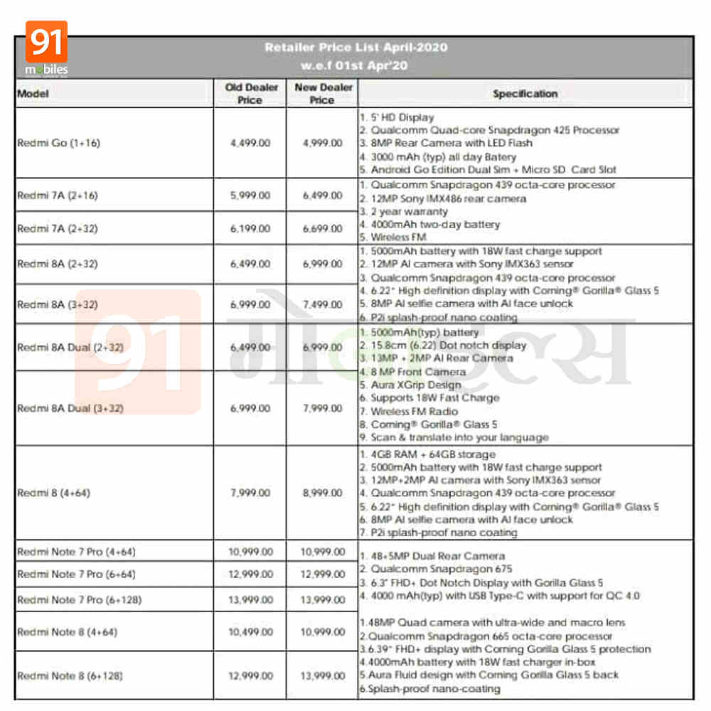 redmi-price-list-new