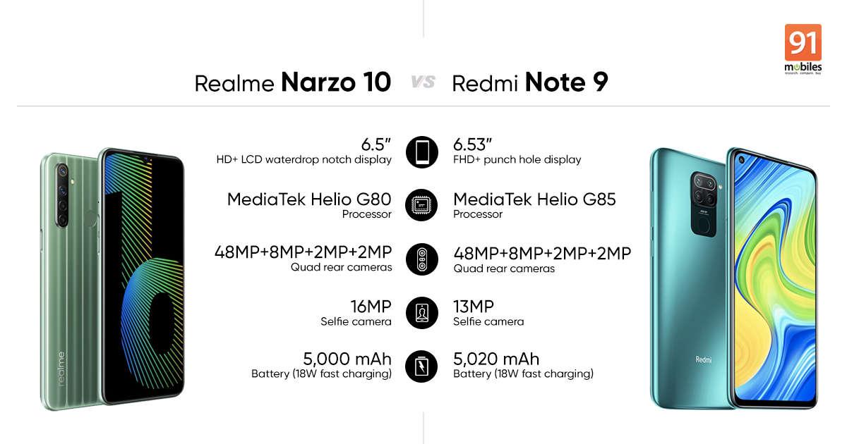 redmi-note-9-vs-realme-narzo-10