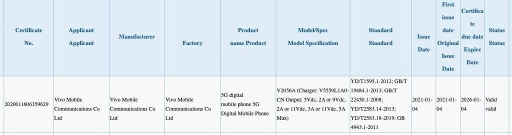 Vivo X60 Pro Plus 3c listing launch soon with 12gb ram snapdragon 888