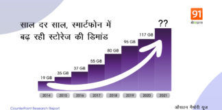 64gb storage phone is not enough Average Smartphone NAND Flash Capacity Crossed 100GB in 2020
