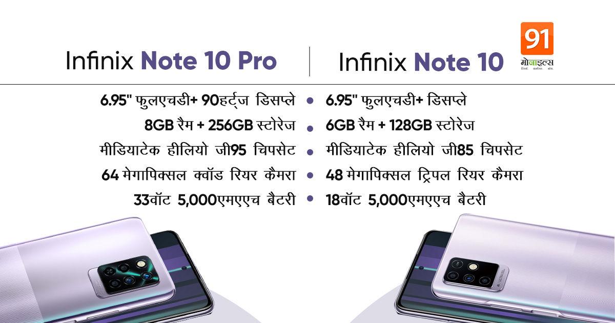 infinix-note-10-series-india-launch-on-7-june-sale-on-flipkart-price-specs