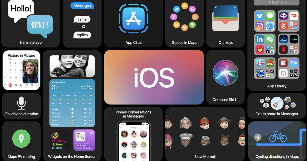 apple-ios-15-top-feature-and-updates-for-iphone