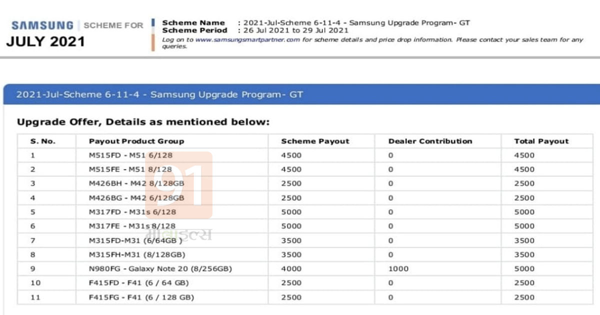 samsung-upgrade-program-offer-discount-upto-rs-5000-on-offline-stores-till-29-july