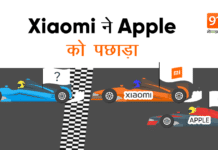 Xiaomi overtakes Apple became world's second largest smartphone company